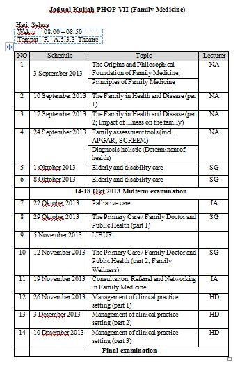 Jadwal Kuliah PHOP Tropmed-Fammed